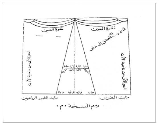 Clinic book noor pdf urdu