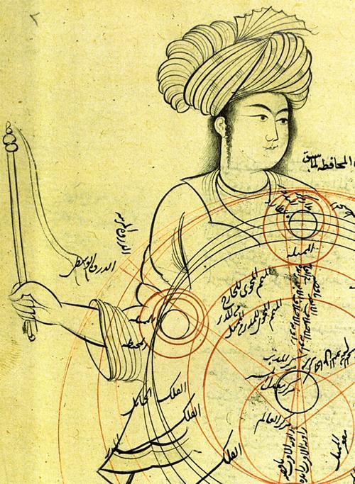 Manuscript Review Farthest Perception in the Comprehension of Heavens, by Qutb al-Din al-Shirazi