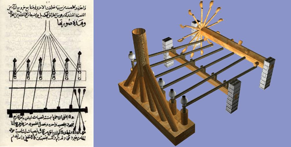 Amazing Mechanical Devices from Muslim Civilisation