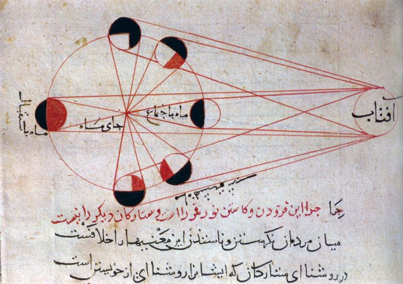 "Islamic Astronomy from ""Star Wars"" to Star Tables"