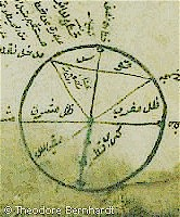 islamic mathematics