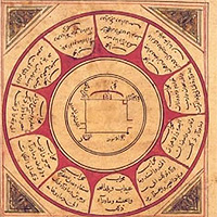 The Origins of Islamic Science « Muslim Heritage