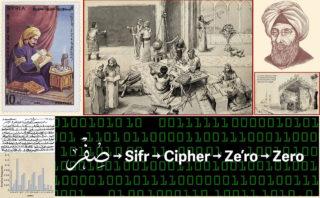 banner cryptology