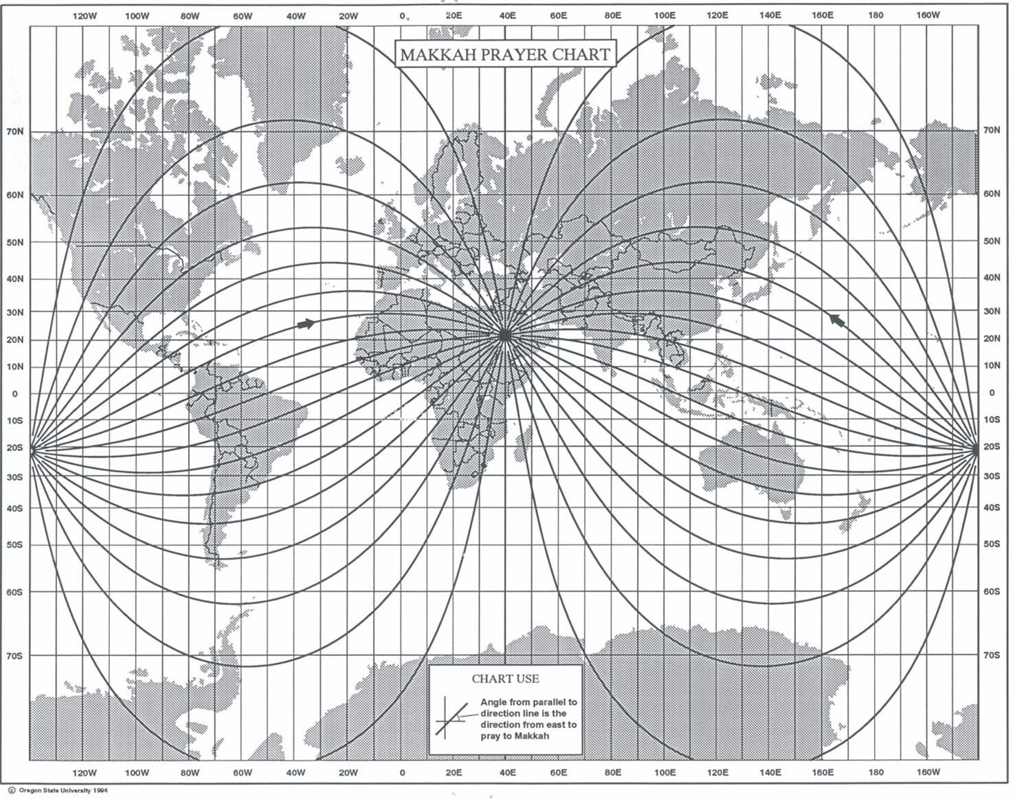 Map showing global qibla directions