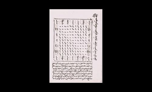 mathematical works of nasir al-din al-tusi 01
