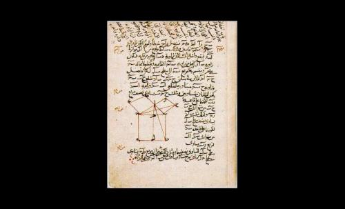 mathematical works of nasir al-din al-tusi 06